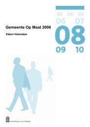 Edam-Volendam - Cbs