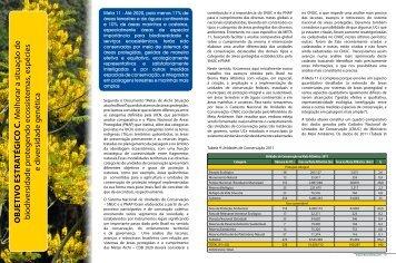 Objetivo estratégico C: Melhorar a situação de biodiversidade ...