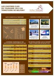 Les chiffres clés du tourisme 2006-2012 - Belfort Tourisme