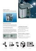 Elektronischer Kondensatableiter - Seite 3