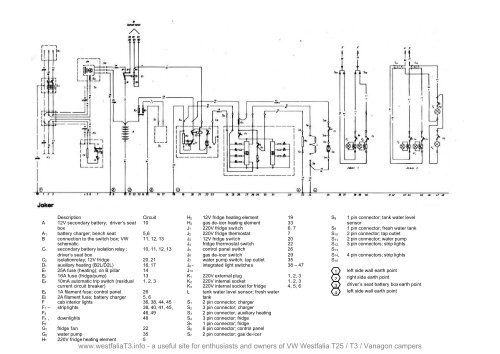 Download 1986 Vw Westfalia Joker Wiring Diagram Translated
