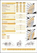 SERIES TELESCOPIC HANDLERS - Page 5