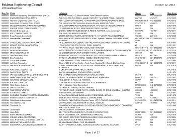 pdf format - Pakistan Engineering Council