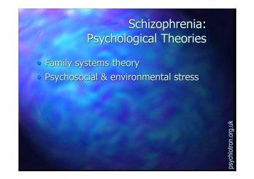 A2_AQA_abnormality_schizophrenia_familysystems - The Grange ...