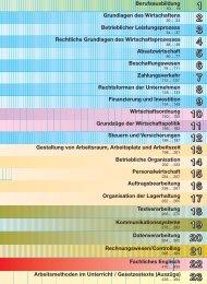 Betrieblicher Leistungsprozess Grundlagen des Wirtschaftens ...