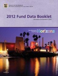 Fund data Booklet