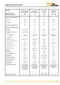 Optiflex Katalog - Seite 6