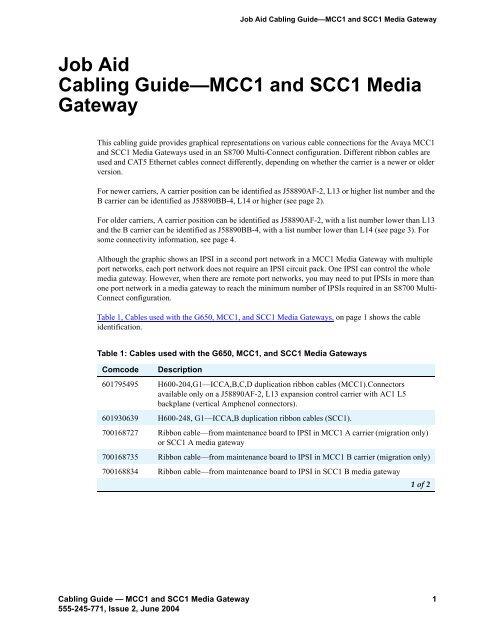 Gateway pdf g650 download avaya media