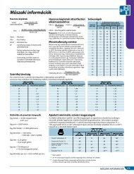Műszaki információk - TeeJet