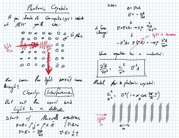 Photonic crystals notes