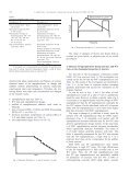Influence of superplasticizers on rheological behaviour of ... - DEMC - Page 4