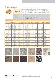 3 Design-Arbeitsplatten AF 40/113 ST - Scheiwe-Holz