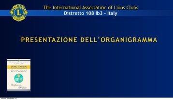 PRESENTAZIONE DELL'ORGANIGRAMMA - Distretto 108Ib3