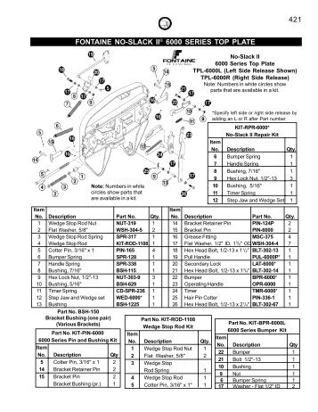 manuals rv fifth wheels auto electrical wiring diagram. Black Bedroom Furniture Sets. Home Design Ideas