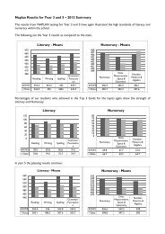 Naplan Results for Year 3 and 5 – 2012 Summary Literacy - Means ...