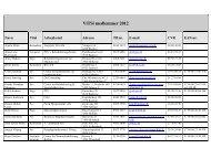 ViTSi medlemmer 2012 - Hjaelpemidler.com