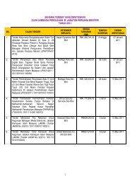 1 senarai tender yang diputuskan oleh lembaga perolehan 'b'