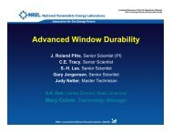 Advanced Window Durability