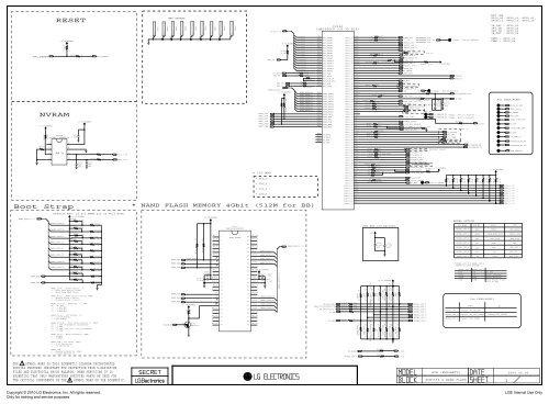 Boot Strap RESET NVRAM - Turuta Electronics World