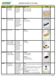 pdf/tecneco/Up Dates Catalogo 01-2007.pdf