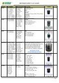 pdf/tecneco/Up Dates Catalogo 01-2007.pdf - Page 2