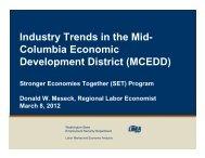 MCEDD Region Industry Trends 2010