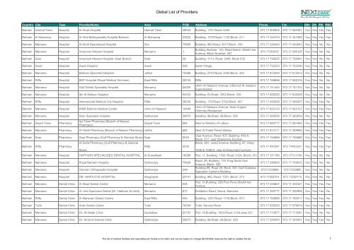 Hazza bin saif investment group dubai uae zip code best free charting software forex