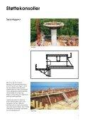 Støttekonsoller brochure og montageanvisning - PASCHAL ... - Page 3