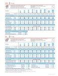 2011 skylight pricing - Velux - Page 7