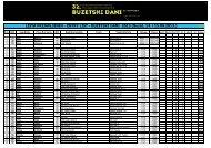 lista prijava - Buzetski dani