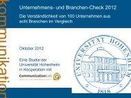 Unternehmens- und Branchen-Check 2012 - IFK Berlin
