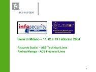 Riccardo Scalici - Clusit