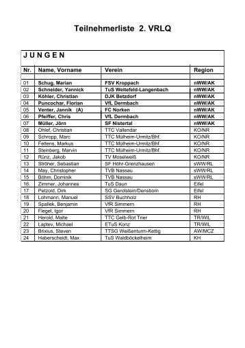 Teilnehmerliste 2. VRLQ SCH Ü LERB - Schachverein Betzdorf ...