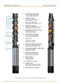 Submersible Pump Dalgıç Pompa - Praktikpump.sk - Page 4