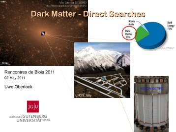Dark Matter - Direct Searches - rencontres de blois