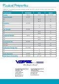 Expansion Joint Filler - Vespol.com - Page 4