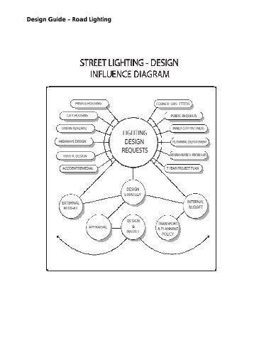 Design Guide - Outdoor Stadium Lighting - ES-team lighting  sc 1 st  Yumpu & Guide - Outdoor Stadium Lighting - ES-team lighting azcodes.com