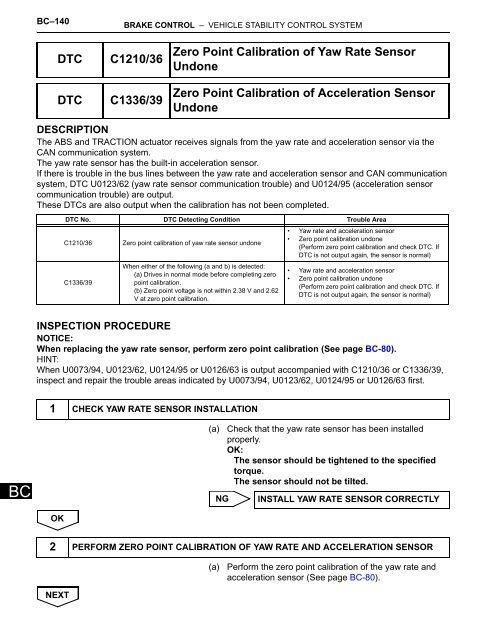 DTC C1210/36 Zero Point Calibration of Yaw Rate     - mineznaem ru