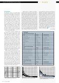 TD 160HD Test_Australian Hi-Fi - VMAX Services - Page 6