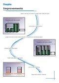 Modular Contactors - Page 3