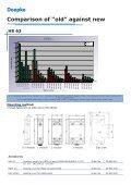 Modular Contactors - Page 5