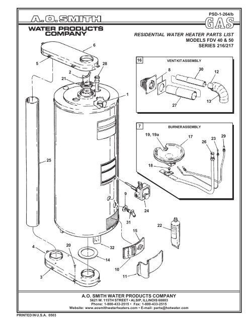 Ao Smith 40 Gallon Water Heater Wiring Diagram from img.yumpu.com