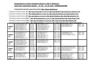 Pedagogická a sociálna akadémia, Bullova 2, 840 ... - psabuba.edu.sk