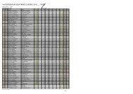 1er BORDEAUX AQUITAINE CLASSIC 2012 __ VHRS - asacm.com