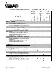 Oregon State Standards Alignment -- 7th and 8th Grade ... - OMSI