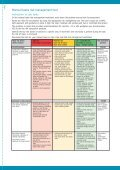 Sprains and Strains Prevention Guide - Page 7
