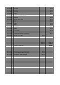 3.217,08 € - Platu25.de - Page 2