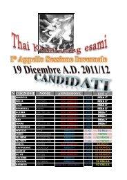 promozioni 18-19 dicembre 2011