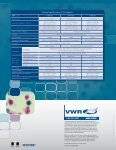 ESCO Polymerase Chain Reaction Cabinets ... - VWR International - Page 4