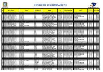 SERVIDORES CON NOMBRAMIENTO - Correos del Ecuador